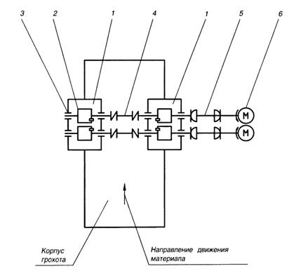 Рис.5 Кинематическая схема
