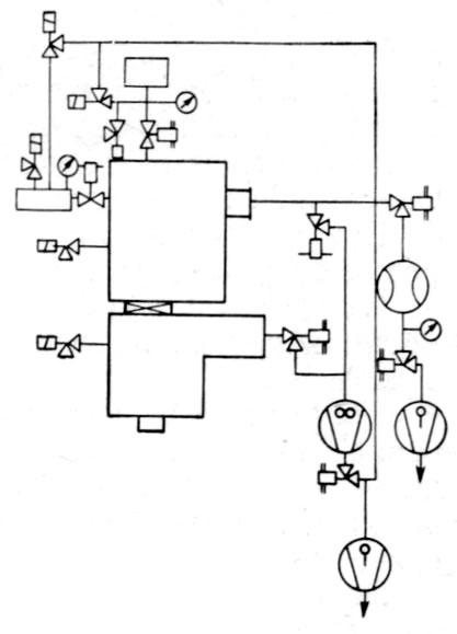 системы литейной печи