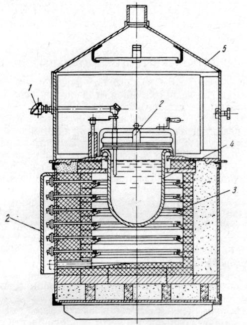 Рис. 3 Электрическая тигельная печь сопротивления для лёгких сплавов типа САТ-Б 1 - термопара; 2 - крышка; 3...