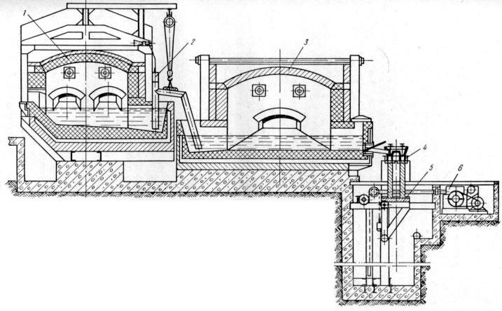 Рис. 2 Схема плавильно-литейного агрегата для плавки и литья слитков методом непрерывного литья 1 - печь; 2...