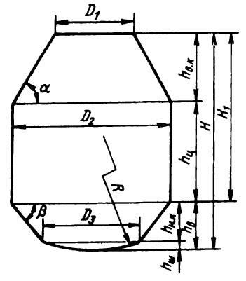 Рис.1 Схема рабочего